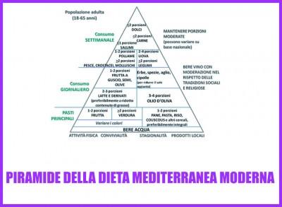 olio d'oliva dieta mediterranea