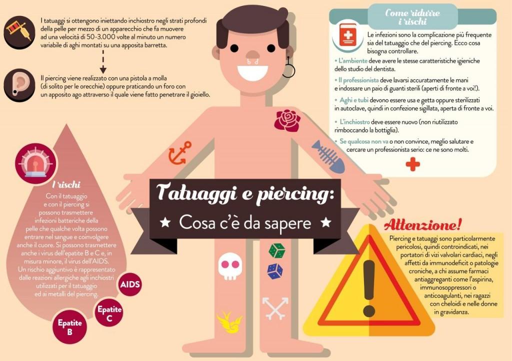 tatuaggi piercing quali rischi