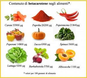 abbronzatura e dieta betacarotene