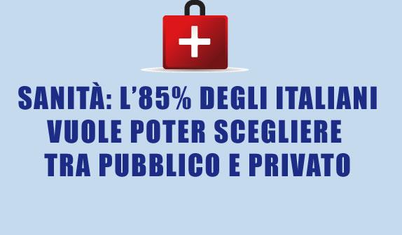 Sanità: l'85% degli italiani vuole scegliere tra pubblico e privato