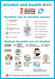 consumo alcol mondo world health organization